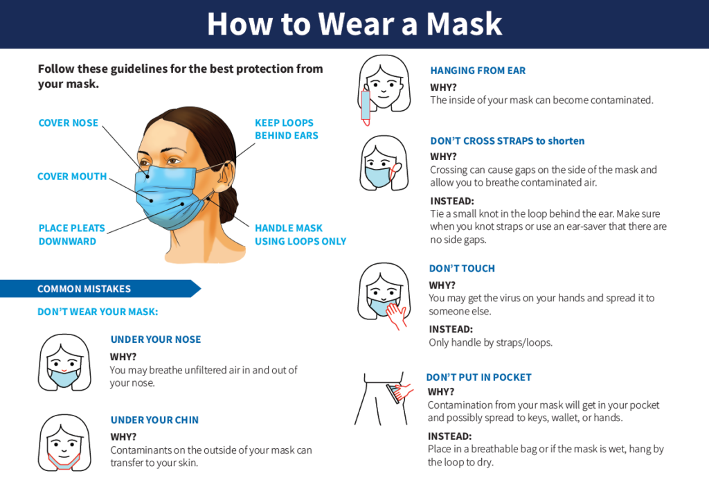 COVID-19 facts: How to wear a mask.